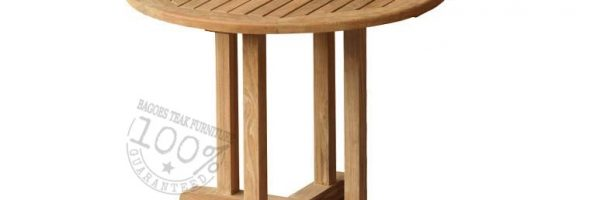 teak patio furniture care and maintenance 1 / 1 — Forest Gardening